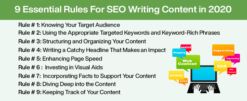 9 Essential Rules For SEO Writing Content in 2020