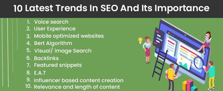 10 Latest Trends In SEO And Its Importance